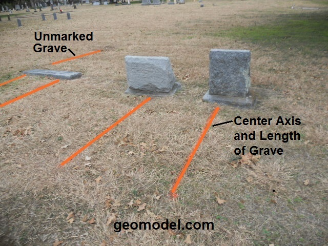 Marked and unmarked gravesites confirmed by GeoModel, Inc. using GPR