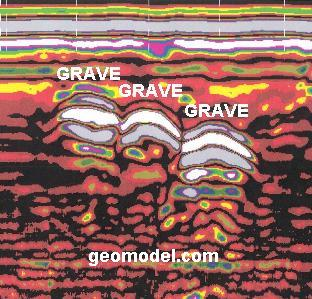 Image of 3 unmarked graves located using ground penetrating radar (GPR) by GeoModel, Inc.